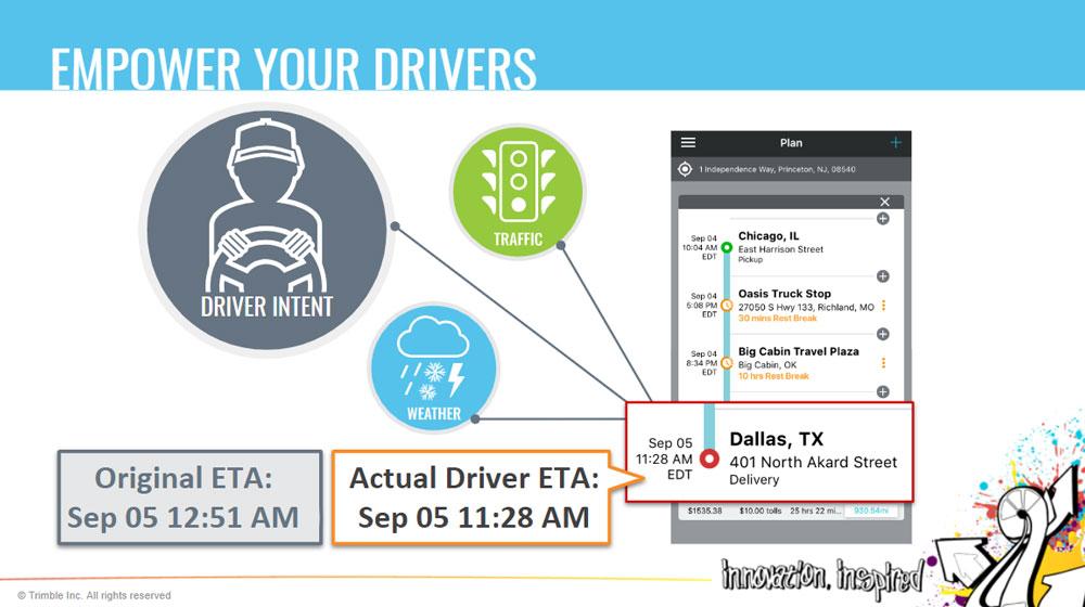 Driver_Intent3