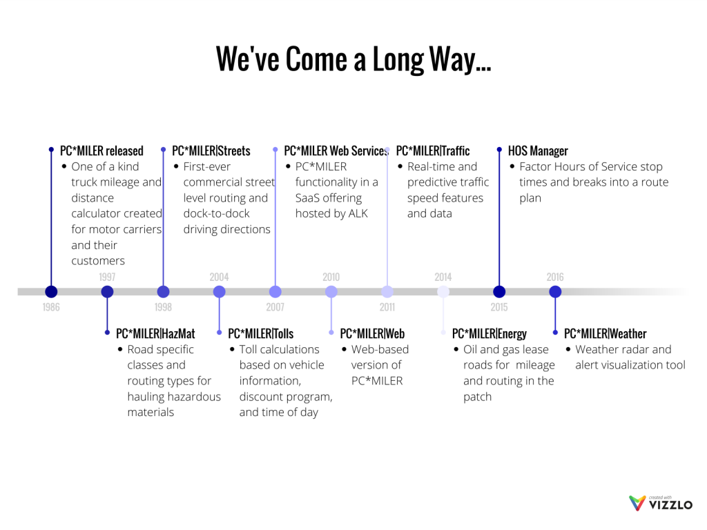 we-ve-come-a-long-way